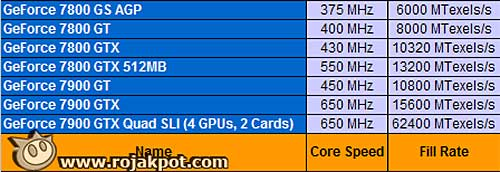 video card list
