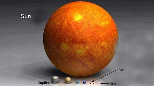 systeme solaire soleil jupiter terre