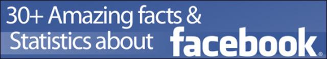 insolite statistiques facebook