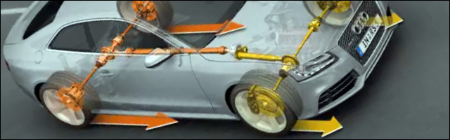 Explication sur le fonctionnement du Quattro chez Audi