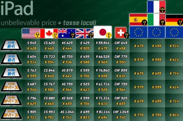 prix ipad europe monde