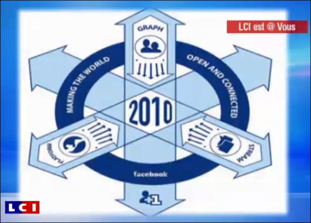 logo facebook louche