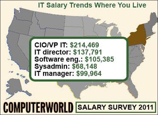 USA emploi IT job quel salaire travailler New York Manhattan Boston