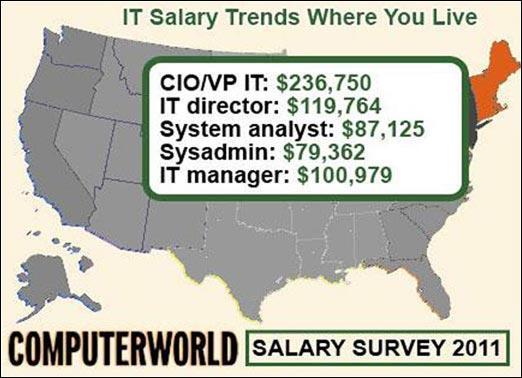 carte interactive liste salaires moyens fonction informatique etats unis USA