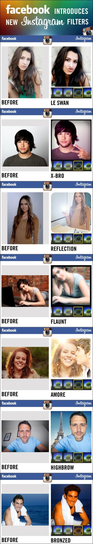 rachat Instagram par Facebook que va changer maniere prendre photo partager