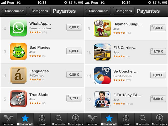 Apple AppStore augmentation prix applications preuve par exemple