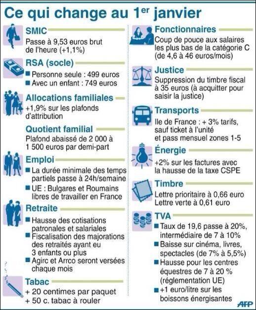 2014 augmentations