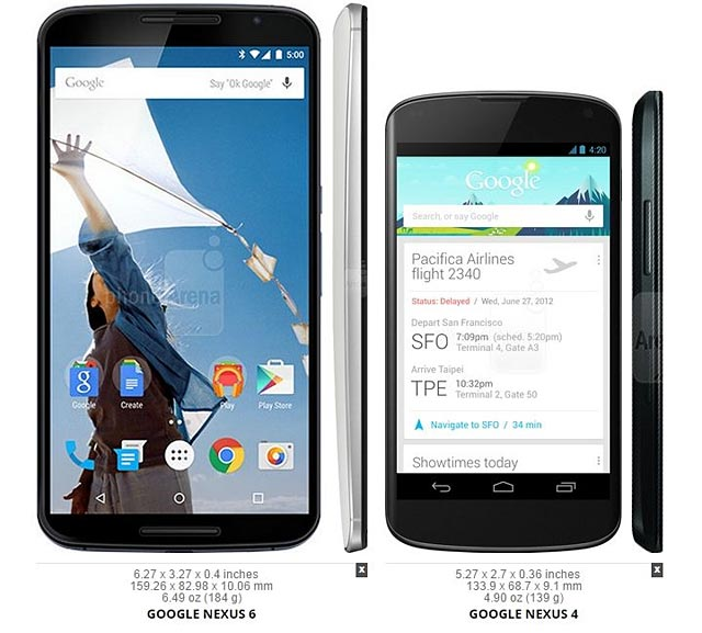 photo smartphone Google Nexus 6 vs 4