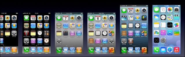 Apple iOS iPhone iPad