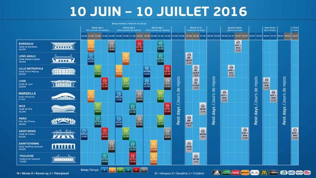 Calendrier et prix de l 39 euro 2016 de football blog note - Calendrier coupe d europe 2016 ...