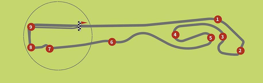 circuit Anneau du Rhin