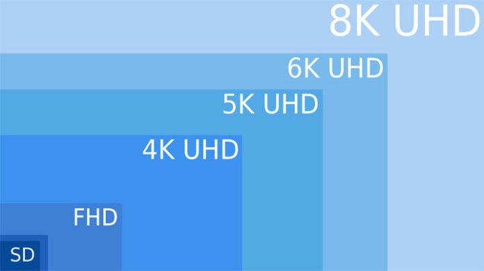 FullHD 4K 5K 6K 8K resolution ecran