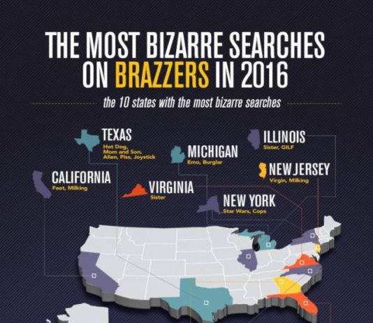 top search brazzers